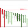 2020七夕賞G3 全馬指数・追い切り分析