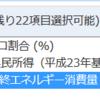 都道府県別の1人当り最終エネルギー消費量のデータ分析1 - R言語で基本統計量を計算する。