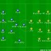 【マッチレビュー】20-21シーズン ラ・リーガ第3節 バルセロナ対ビジャレアル
