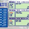9月15日・土曜日 【ポケモン図鑑26:グレッグル】