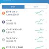 気分はモナのチャートのように(´⊙ω⊙`)  (累積損益-40391円)