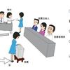 稲敷市長選挙(平成29年4月16日)根本こうじさん頑張れ!!