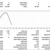 FXにチャレンジ (12)4月の損益