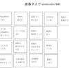 家事タスクの話vol.0(タスクの紹介)