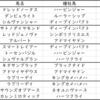 【ABH】京都大賞典2020出走馬予定馬血統考察と消去法予想