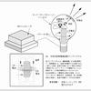 次世代型無電極放電ランプシステム