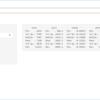 renderUIを用いた動的なShinyのユーザインタフェース