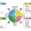 【残席4】効き脳講座ベーシック(9月15日金13:30〜15:00)
