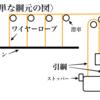 うらかた豆知識 vol.3