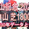 【中山記念 2021】過去10年データと予想