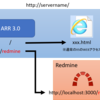 Application Request Routing(ARR)を使ったRedmineの設定について
