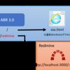 Application Request Routing(ARR)を使ったRedmineの設定について