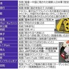 表現の不自由展、中止 あいちトリエンナーレ - 中日新聞(2019年8月4日)