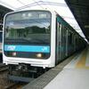 思い出の一枚:JR209系京浜東北線ウラ63