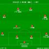【J1 第10節】鹿島 1 - 1 神戸 この出来の相手に引き分けが精一杯という現状
