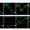 【FX短期売買戦略】ユーロドル、ドル円エントリー戦略_2019.10.02