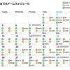 関ジャニ∞の今年の冬コンはなさそうだけど……引き続きスケジュール調査