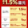 【ポイ活】楽天ペイでの還元率が条件付きでアップするよ!【2020年7月1日〜】