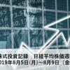 日々の株式投資記録 日経平均株価週間予想 190805~0809