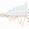 【トラリピ5すくみ】トラリピ5すくみハーフ&ハーフ第25週 (6/26) :年利換算3.8%です。レンジですね。