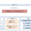 Oracle データベース アーキテクチャ(共有プール)