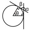 レールの曲率からFredoScale Radial Bendingで曲げる角度を計算する方法