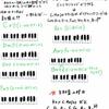 ピアノレッスン 初心者必見 ダイアトニックコードを知ろう!