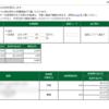 本日の株式トレード報告R1,11,12