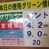 奇跡!?ノーボギーの前半9ホール【ラウンドレポ】 - 2021.04.12