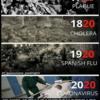 XX20年前後は特にヤバい? 100年毎に繰り返される人類と凶悪ウイルスとの闘い