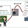 雰囲気量子化学入門(前編) ~シュレーディンガー方程式からハートリー・フォック法まで〜