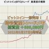 (2021年3月27日0時時点)総資産は+686,080円でした【暗号資産】トレードメモ BTC,ETH,MONA,XRP【仮想通貨】