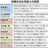 参院選 きょう公示 改憲問う、7党首ら討論会 - 東京新聞(2019年7月4日)