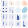 PyStan で「StanとRでベイズ統計モデリング」11.3節