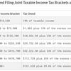 アメリカのビットコイン等仮想通貨の税金は?年末調整2017の参考として解説