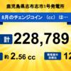 鹿児島県志布志市1号発電所の8月分のチェンジコインを分配しました