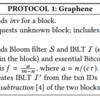 Compact Blockとは異なる方法でブロックアナウンス時のトランザクションの重複を解消するプロトコル「Graphene」