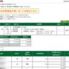 本日の株式トレード報告R2,12,24
