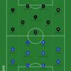 La Liga 第23節 ヘタフェ対ソシエダ