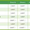 ゲオモバイルでiPhoneのバッテリーを交換。
