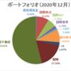 【資産運用】ポートフォリオ更新(2020年12月末時点)