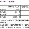 第45回 労働安全コンサルタント試験結果(H29)③