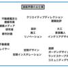 【160日目】建築に向いている人とは?〜大阪の事務所「dot architects」でのインターンを振り返る〜