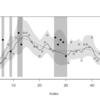 「データ解析のための統計モデリング入門」第11章メモ