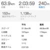 腰痛だけど実走、平均時速は31Km/hでした