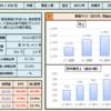 <Excel×株>過去記事の公開停止および今後について