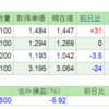 2018.8.10(金) 資産状況