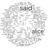 ワードクラウドは本当にわかりやすい可視化の方法なのか?