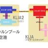 【旅の予習帖】クアラルンプール国際空港(KLIA・KLIA2)でマレーシア国内線に乗り継ぐ方法