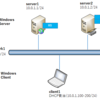 DNSサーバーの設定(server2)